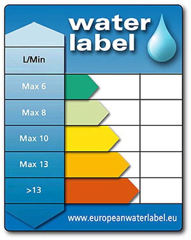 European Water Label