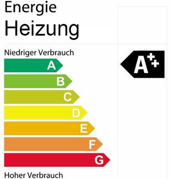 energieeffizienz-label1