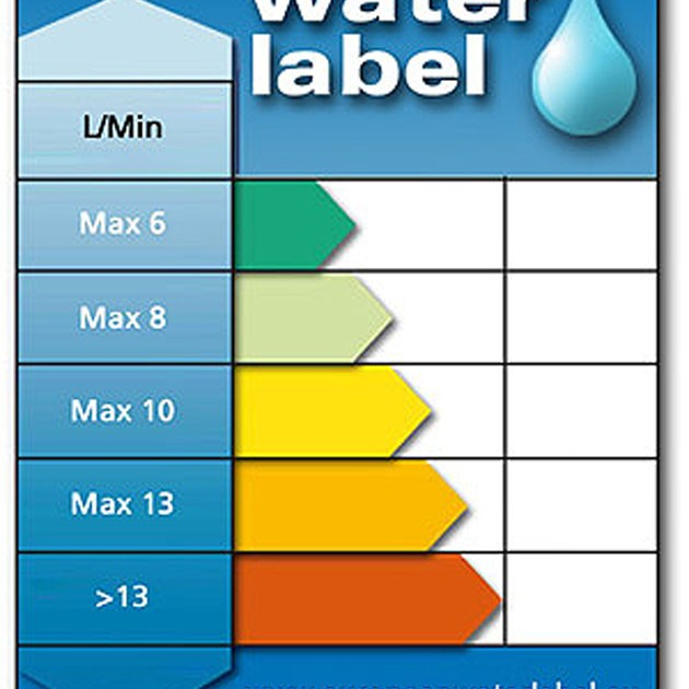 european_water_label